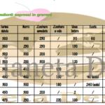Classificazione e tipologie di pasta frolla
