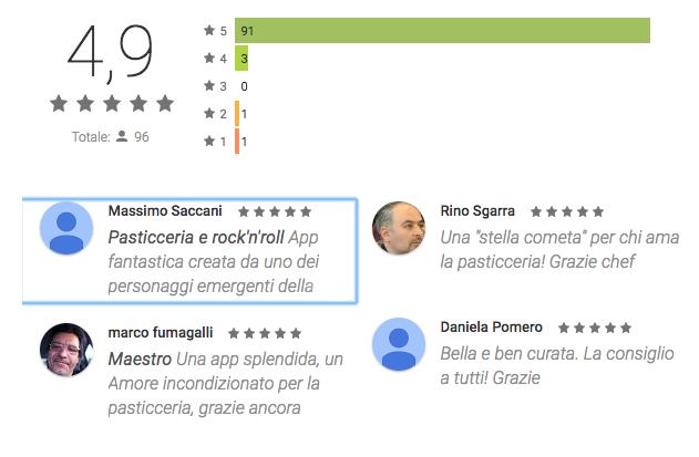 Applicazioni per Smartphone- Ultime recensioni su Play Store