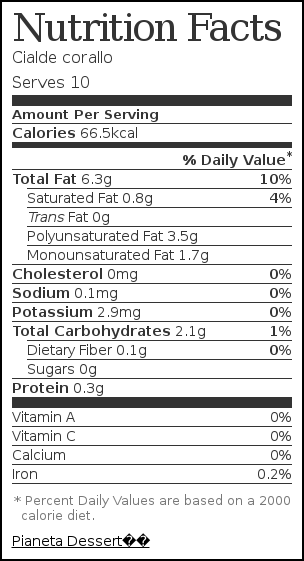 Etichetta nutrizionale per Cialde corallo
