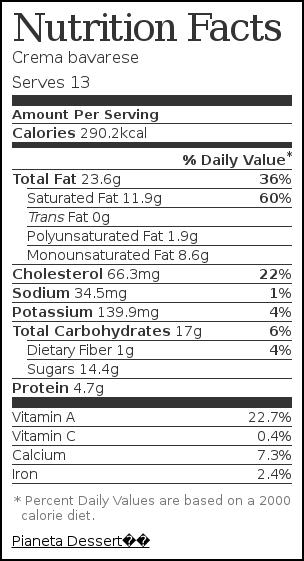 Etichetta nutrizionale per Crema bavarese