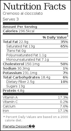 Etichetta nutrizionale per Cremoso al cioccolato