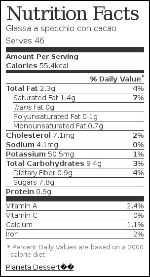 Etichetta nutrizionale per Glassa a specchio con cacao