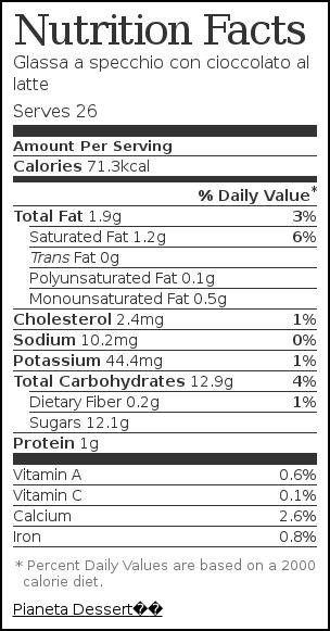 Etichetta nutrizionale per Glassa a specchio con cioccolato al latte