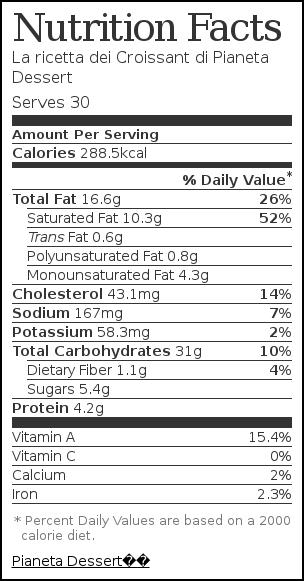 Etichetta nutrizionale per La ricetta dei Croissant di Pianeta Dessert