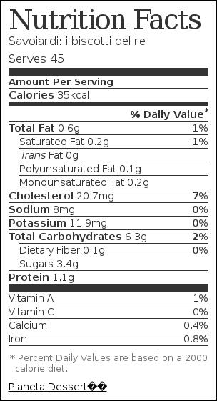 Etichetta nutrizionale per Savoiardi: i biscotti del re