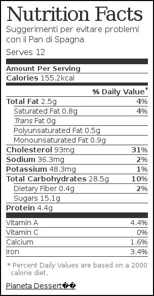 Etichetta nutrizionale per Suggerimenti per evitare problemi con il Pan di Spagna
